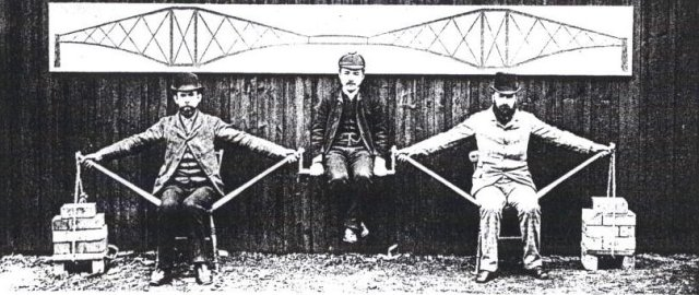 Forth Bridge Suspension Demonstration