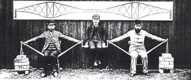 Forth Bridge Suspension Demonstration